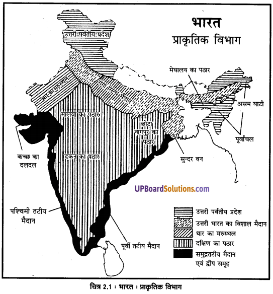 UP Board Solutions for Class 11 Geography Indian Physical Environment Chapter 2Structure and Physiography (संरचना तथा भू-आकृति विज्ञान) img 5