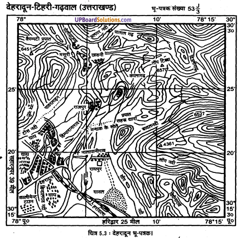 UP Board Solutions for Class 11 Geography Practical Work in Geography Chapter 5 Topographical Maps(स्थलाकृतिक मानचित्र) img 3