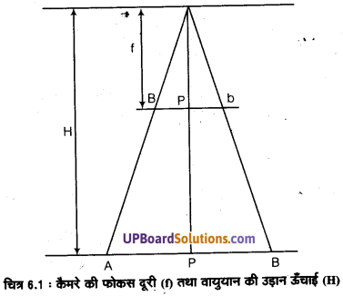 UP Board Solutions for Class 11 Geography Practical Work in Geography Chapter 6 Introduction to Aerial Photographs(वायव फोटो का परिचय) img 1