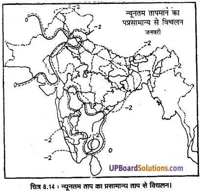 UP Board Solutions for Class 11 Geography Practical Work in Geography Chapter 8 Weather Instruments. Maps and Charts(मौसम यंत्र, मानचित्र तथा चार्ट) img 11