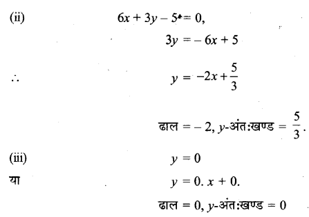UP Board Solutions for Class 11 Maths Chapter 10 Straight Lines 10.3 1.1