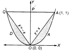UP Board Solutions for Class 12 Maths Chapter 8 Application of Integrals image 12