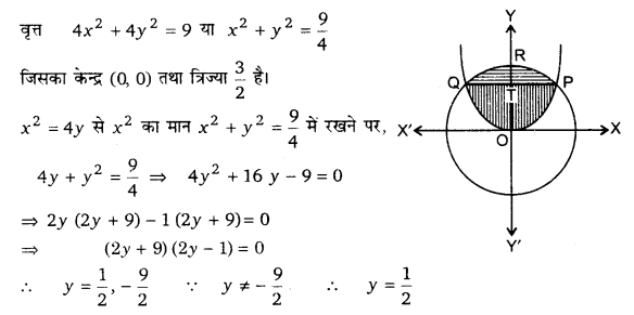 UP Board Solutions for Class 12 Maths Chapter 8 Application of Integrals image 22