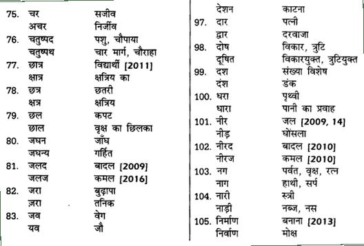 शब्द युग्म वाक्य में प्रयोग UP Board Solutions For Class 12 Samanya Hindi