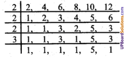 UP Board Solutions for Class 6 Maths Chapter 10लघुत्तम समापवर्त्य एवं महत्तम समापवर्तक 33