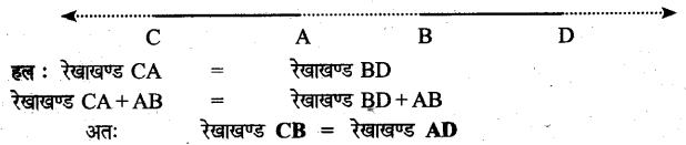 UP Board Solutions for Class 6 Maths Chapter 13त्रिभुज 13a 6