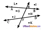 UP Board Solutions for Class 6 Maths Chapter 9लम्ब और समान्तर रेखाएँ 4