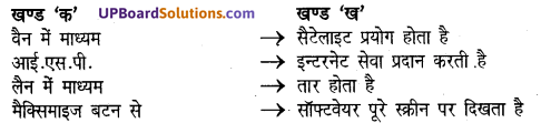 UP Board Solutions for Class 8 Science Chapter 17कम्प्यूटर img-2