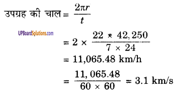 UP Board Solutions for Class 9 Science Chapter 8 Motion image -18
