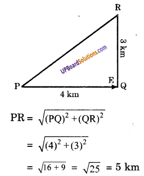 UP Board Solutions for Class 9 Science Chapter 8 Motion image -31