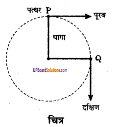 UP Board Solutions for Class 9 Science Chapter 8 Motion image -49