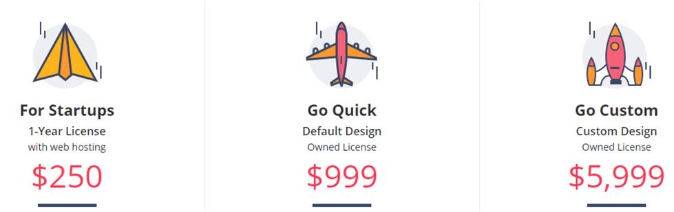 economical price