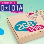 GP 2GB 129Tk Offer,Activation Code