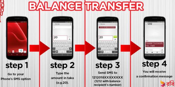 Robi Balance Transfer System