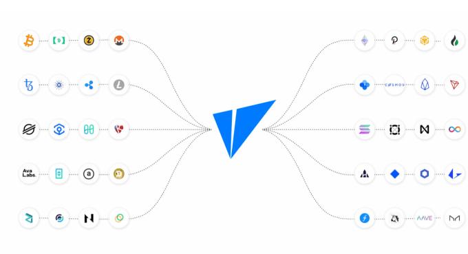Bridging Every Blockchain in a Multi-Chain Future