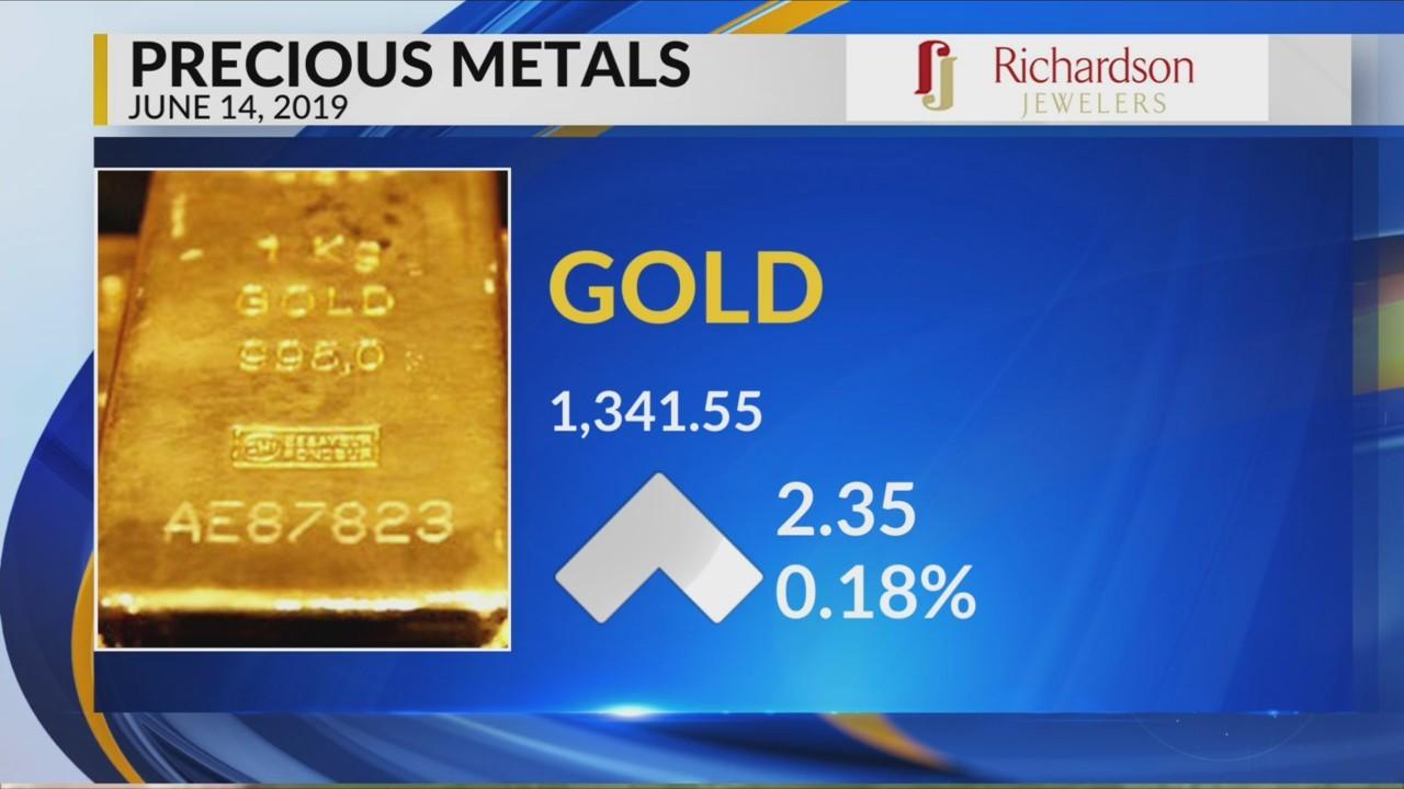 Precious Metals 6-14-2019