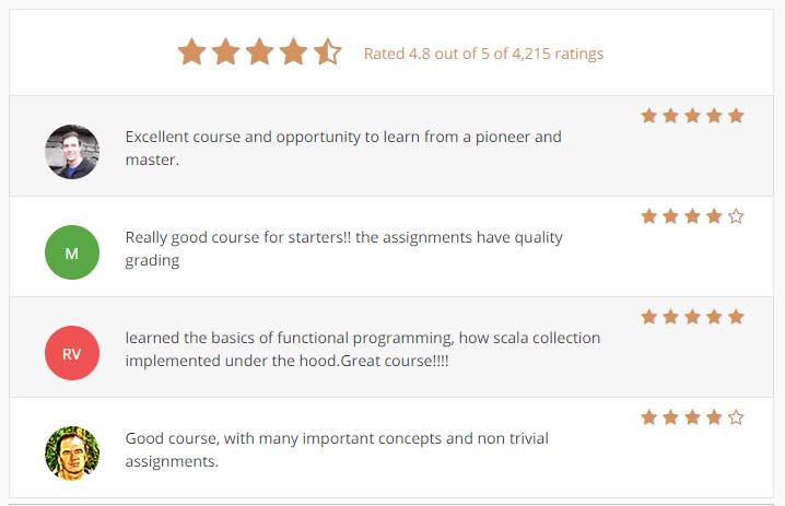 Functional Programming Principles in Scala Ratings & Reviews