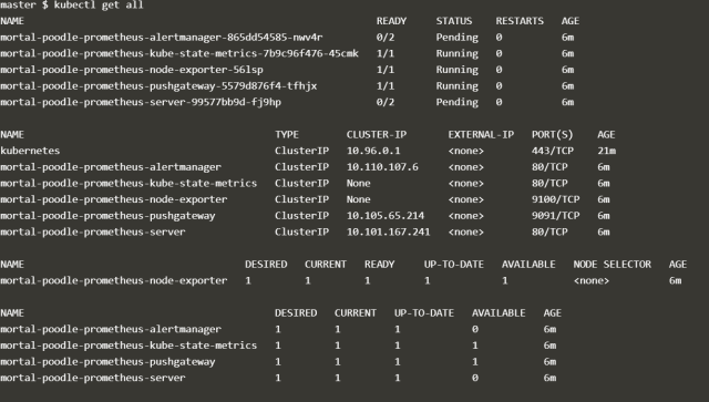 Check status of Helm Chart deployment