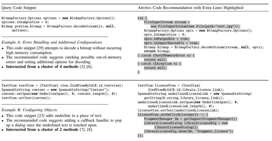 Aroma code recommendation samples