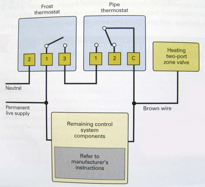 wiring diagram for central heating room thermostat