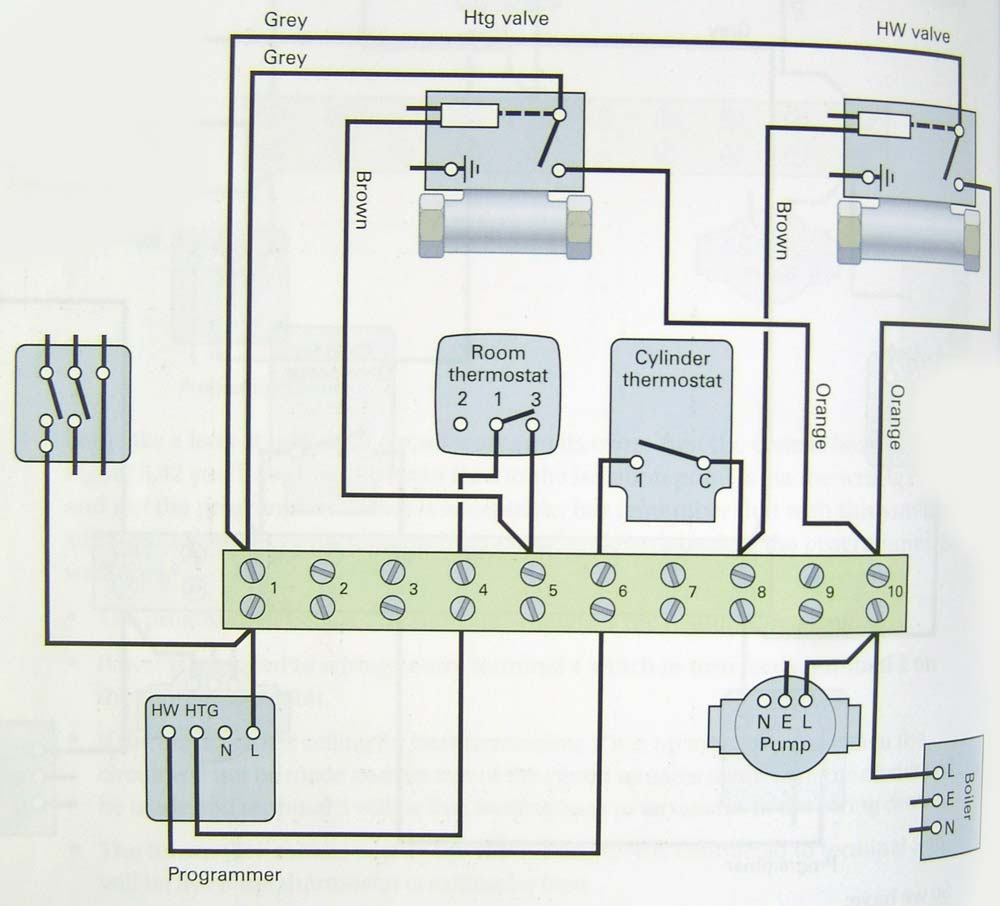 Central Heating Zone Wiring Diagram