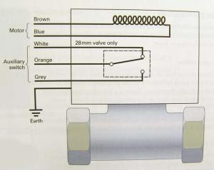 Honeywell 3 Way Zone Valve Wiring Diagram | Periodic & Diagrams Science