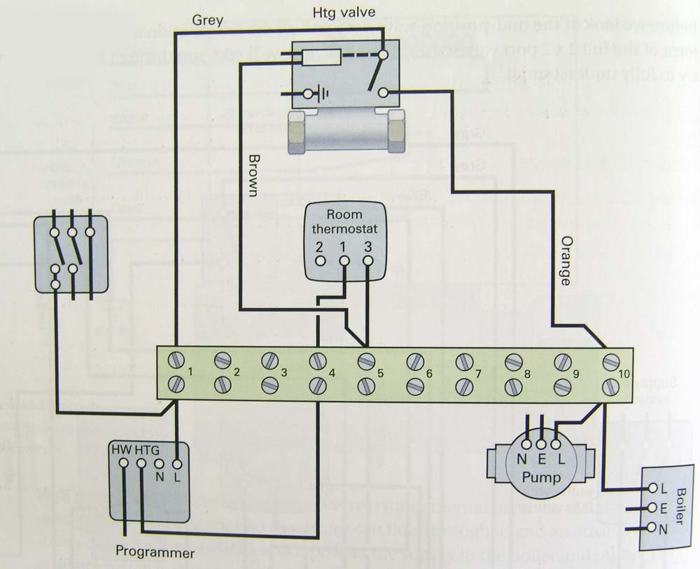 Central Heating Motorised Valve Wiring Diagram