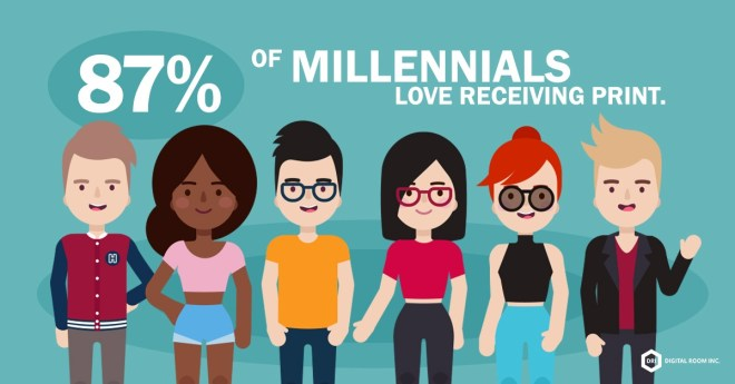 87% Millennials Like Print