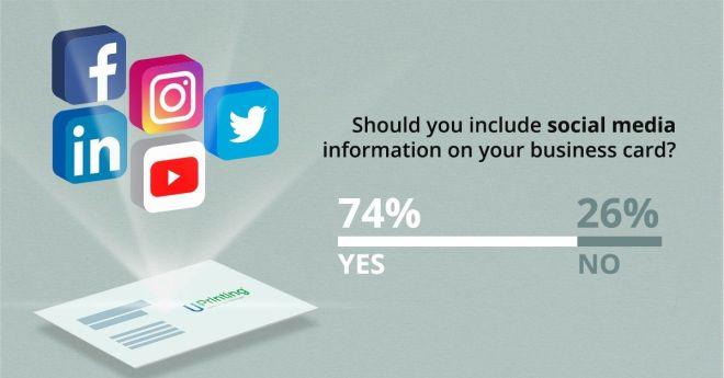 Business Card Social Media Poll