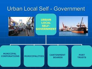 Urban Local Self - Government