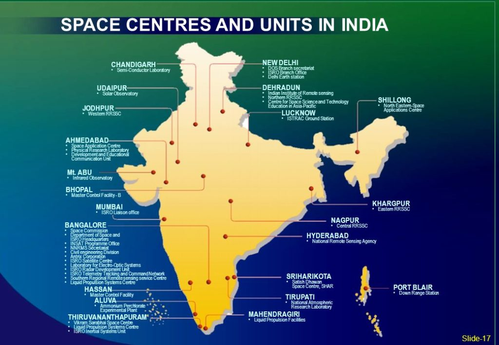 List of Space Centres and Units in India