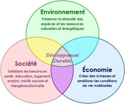 http://www.cc-saveetgaronne.fr/sites/cc-saveetgaronne.fr/files/uploads/Vivre_en_save_et_garonne/Developpement%20durable/Image2.jpg
