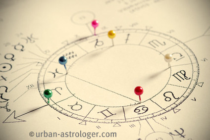 Image result for birthday astrology