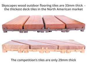 tile-thickness-comparion