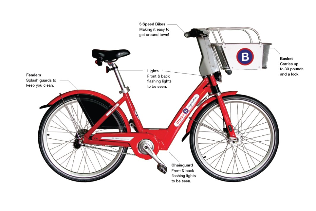 Cincy Bike Share Bike [Provided]