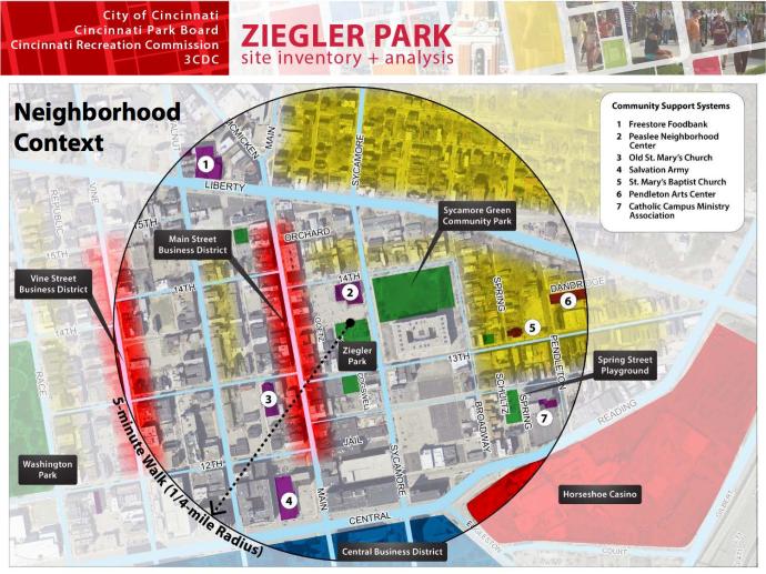 Ziegler Park Neighborhood Context