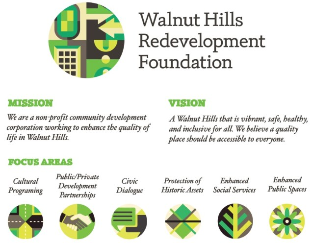 New Focus and Vision for the Walnut Hills Redevelopment Foundation