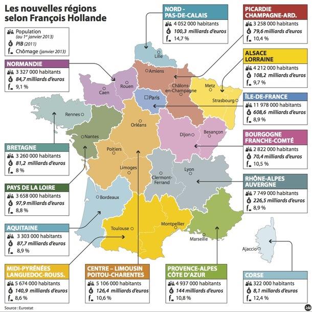 14 Régions