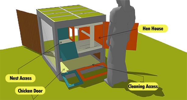 hen_house_diagram