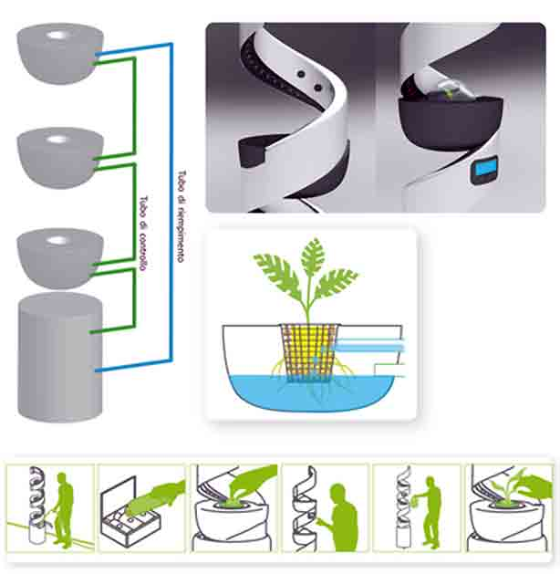hydroponic-vertical-diagram
