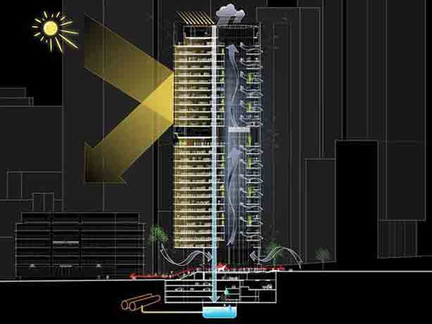 energy-consumption-via-architects