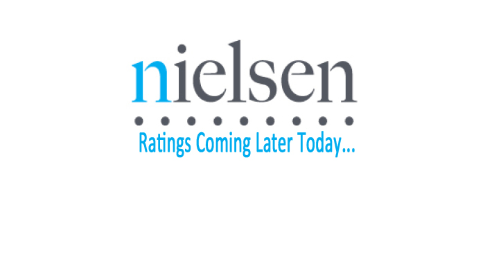 Nielsen Markets Today