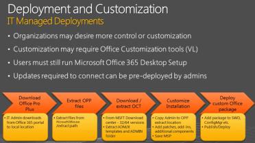 office365-office-pro-plus-deployment