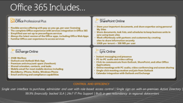 2-office365-includes