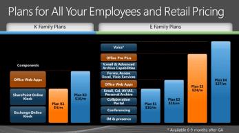 4-office-365-plans