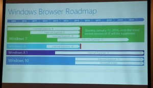 SOLVED: What is EDGE in Windows 10 - Up & Running Technologies, Tech