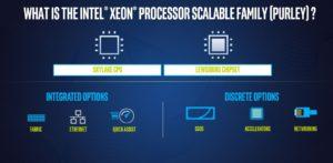 intel-xeon-scalable-processor