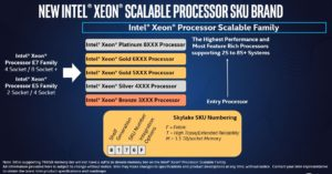 intel-xeon-scalable-processor-numbering-system