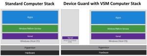 windows-device-guard-vsm-computer-stack