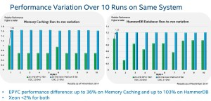 amd-epyc-performance-vs-intel-performance-variation